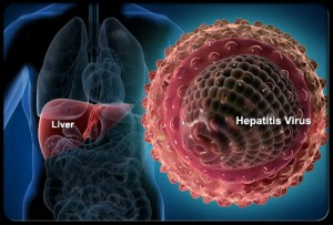 Beware of Hepatitis C, A Silent And Inconspicuous Attacker