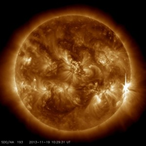 Sun Does Not Influence The Climate Change