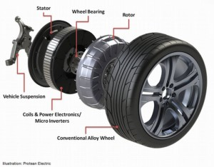Protean Electric's Gearless, Direct-Drive System: An In-Wheel Motor Concept