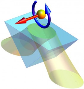 Propagating Light Revealed New Fundamental Physical Features: Evanescent Electromagnetism