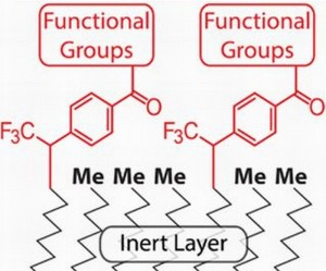 Fabrication of Bi-Layer Molecular Electronic Devices: Nanoscale Circuitry