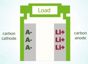 Ryden Dual Carbon Battery: The Energy Storage Breakthrough for EVs