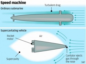 Supersonic Submarine glides from Shanghai to San Francisco in 100 minutes: Supercavitation Technology