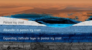 Interplay between Subsurface Liquid and Clathrates Reservoirs on Titan: Methane Rainfall