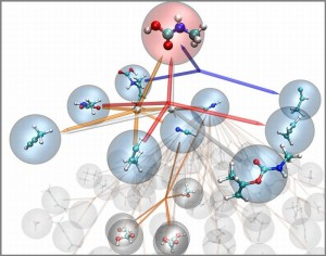 Nanoreactor developed for Discovering New Chemical Reactions: Virtual Chemistry Set