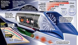 10 Screenshots from Musk's Open Source Tube Transport System: The Hyperloop