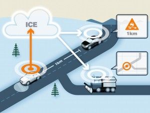Volvo Cars to share Slippery-Road Warning: Driving Safety Systems