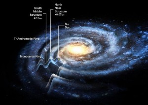 Ripples and not Rings in the Disk of the Milky Way: Galaxy's Structure