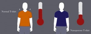 Plastic based Clothing that Cools the Wearer (w/Video): Nanoporous Polyethylene Textile
